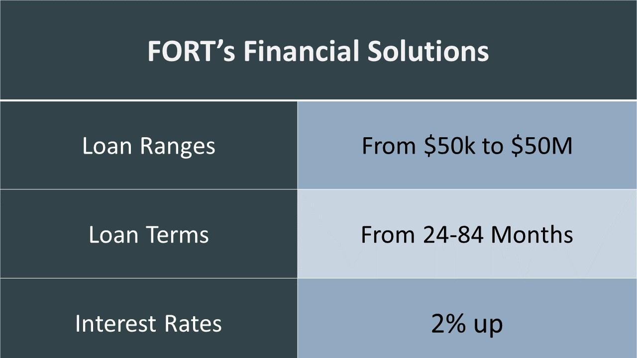 finance-thefort.jpg